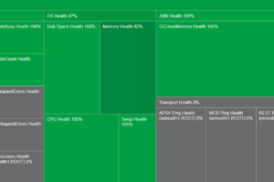 Reduce Downtime with Progress Application Server for OpenEdge HealthScanner